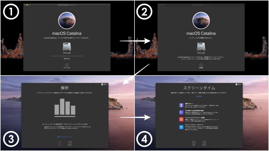 MacBook2016をMacOS Catalinaにアップデートする方法